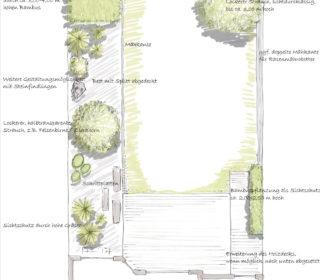 Detaillierter Plan mit Rasenfläche und Steinelementen
